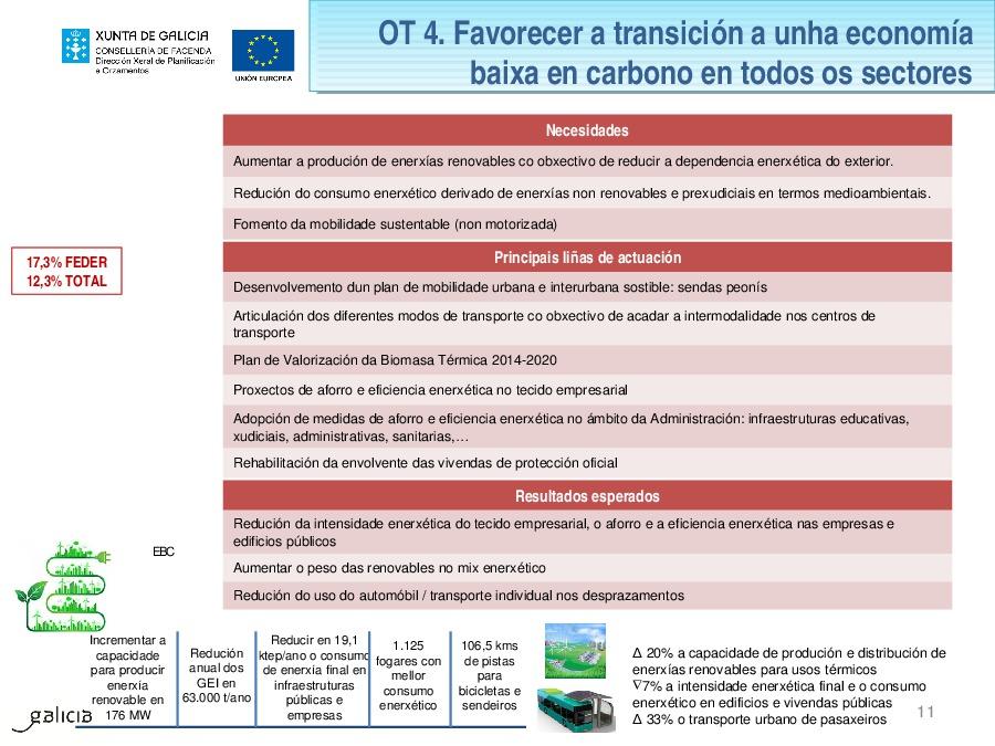 Os fondos europeos en Galicia: período 2014-2020